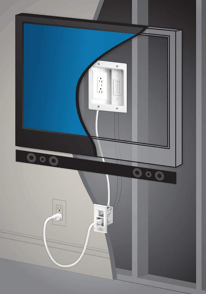 Best Buy Supplied LeGrand Image of Wall-Mounted TV and Hide Cables